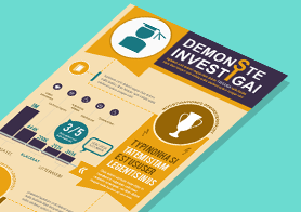 Education Infographics Template in 3 Colors
