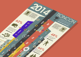 Timeline Infographics Template – 3 Colors