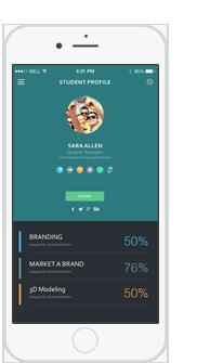 UI Kit optimised for iPhone 6